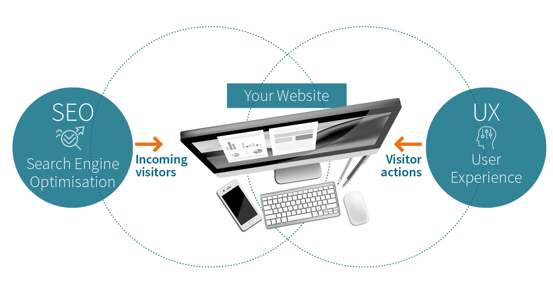 seo and ux healthcare websites